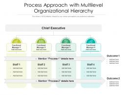Process Approach With Multilevel Organizational Hierarchy