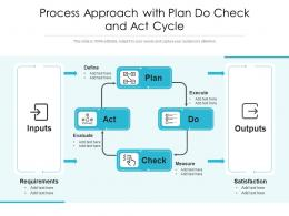 Process Approach With Plan Do Check And Act Cycle