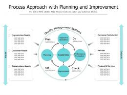 Process Approach With Planning And Improvement