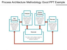 Process Architecture Methodology Good Ppt Example