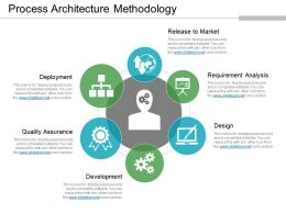 Process Architecture Methodology Sample Of Ppt Presentation