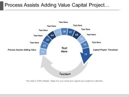 Process Assists Adding Value Capital Project Timesheet Primavera Tools