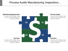 Process Audits Manufacturing Inspections Equipment Maintenance Suppliers Audits
