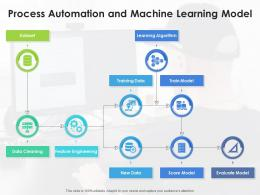 Process Automation And Machine Learning Model