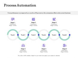 Process Automation Performance Ppt Powerpoint Presentation Icon Maker