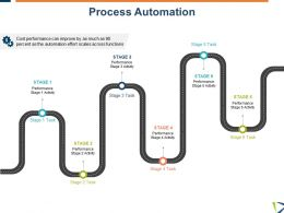 Process Automation Performance Ppt Powerpoint Presentation Styles Layouts