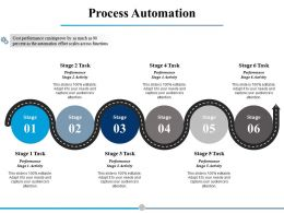 Process Automation Ppt Powerpoint Presentation File Icon