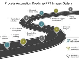 Process Automation Roadmap Ppt Images Gallery