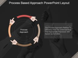 Process Based Approach Powerpoint Layout