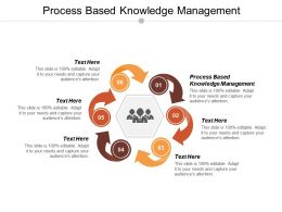 Process Based Knowledge Management Ppt Powerpoint Presentation Gallery Design Ideas Cpb