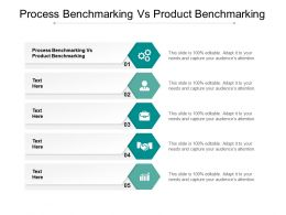 Process Benchmarking Vs Product Benchmarking Ppt Powerpoint Presentation Styles Cpb
