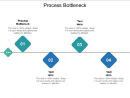 Process Bottleneck Ppt Powerpoint Presentation Outline Slide Download Cpb