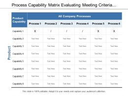 Process Capability Matrix Evaluating Meeting Criteria Of Product Capabilities