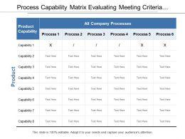 Process Capability Matrix Evaluating Meeting Criteria Of Product Capabilities