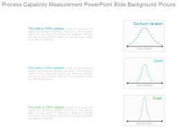 Process Capability Measurement Powerpoint Slide Background Picture