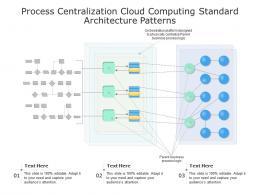 Process Centralization Cloud Computing Standard Architecture Patterns Ppt Powerpoint Slide