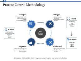 Process Centric Methodology Analyze Ppt Powerpoint Presentation Styles Slides