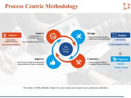 Process Centric Methodology Design Analysis Ppt Infographic Template Show