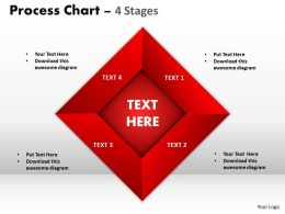 Process Chart 4 Stages Style 1