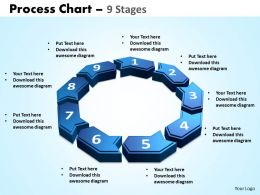 process chart 9 stages powerpoint slides and ppt templates 0412