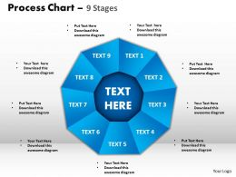 process chart 9 stages style 1 powerpoint slides and ppt templates 0412