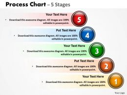 Process Chart With 5 Stages Of Process Flow