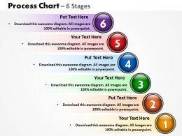 Process Chart With 6 Stages