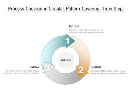 Process Chevron In Circular Pattern Covering Three Step