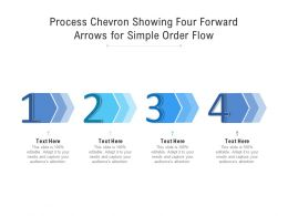 Process Chevron Showing Four Forward Arrows For Simple Order Flow