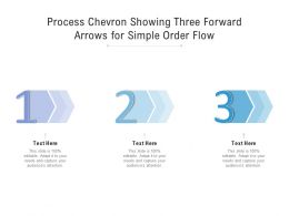 Process Chevron Showing Three Forward Arrows For Simple Order Flow
