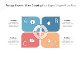 Process Chevron Wheel Covering Four Step Of Simple Order Flow