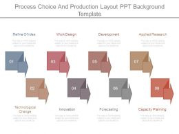 Process Choice And Production Layout Ppt Background Template