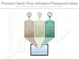 Process Clarity Time Utilization Powerpoint Ideas