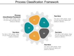 Process Classification Framework Ppt Powerpoint Presentation Pictures Templates Cpb