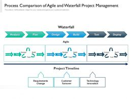 Process Comparison Of Agile And Waterfall Project Management