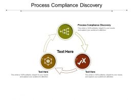 Process Compliance Discovery Ppt Powerpoint Presentation Model Aids Cpb