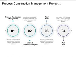 process construction management project communication plan risk planning cpb