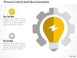 Process Control And Idea Generation Flat Powerpoint Design