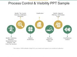 Process Control And Visibility Ppt Sample
