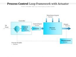 Process Control Loop Framework With Actuator