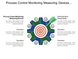 process_control_monitoring_measuring_devices_administration_stewardship_project_realization_Slide01