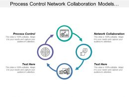 Process Control Network Collaboration Models Process Control Trusted Traders