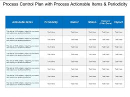 Process Control Plan With Process Actionable Items And Periodicity