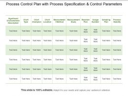 Process Control Plan With Process Specification And Control Parameters 1