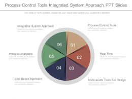 Process Control Tools Integrated System Approach Ppt Slides