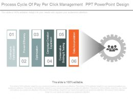 Process Cycle Of Pay Per Click Management Ppt Powerpoint Design