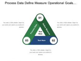 Process Data Define Measure Operational Goals Define