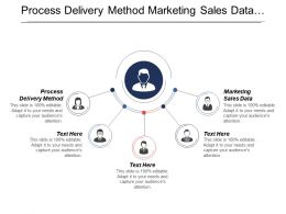 Process Delivery Method Marketing Sales Data Demographics Data