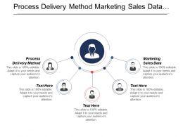 Process Delivery Method Marketing Sales Data Demographics Data