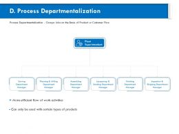 Process Departmentalization Lacquering Ppt Powerpoint Presentation Model Picture